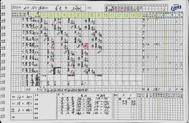 삼성, 요미우리와의 연습경기에서 1-11로 패배